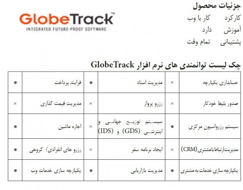 GlobeTrack