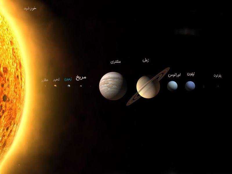 جایگاه مریخ در منظومه شمسی   ساخت شهر در مریخمه شمسی