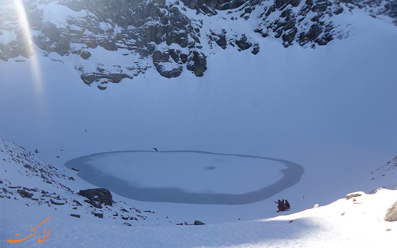 دریاچه استخوان روپکاند