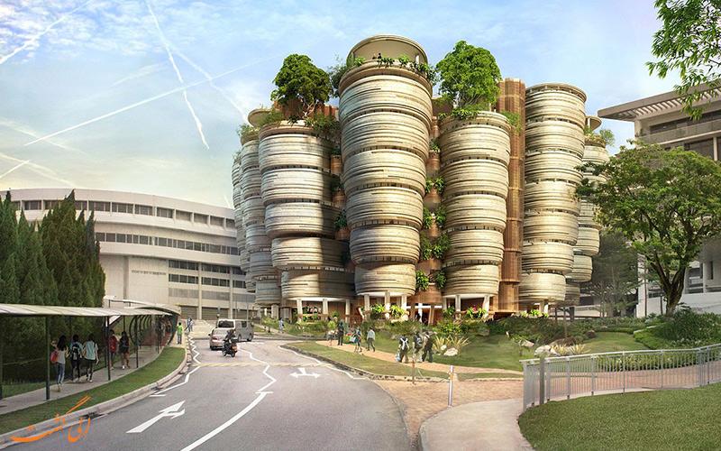 دانشگاه نانیانگ سنگاپور