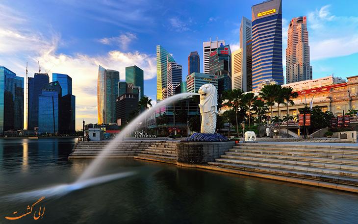 گران ترین شهر جهان