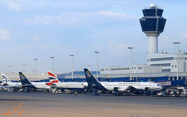 تاریخچه اتحادیه بین المللی فرودگاه ها