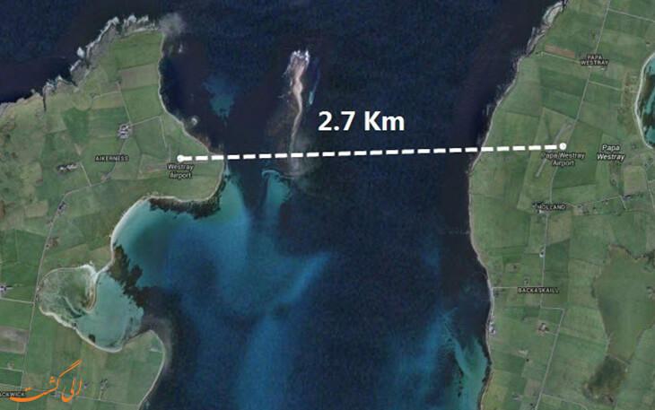 کوتاه ترین مسافرت هوایی در جهان