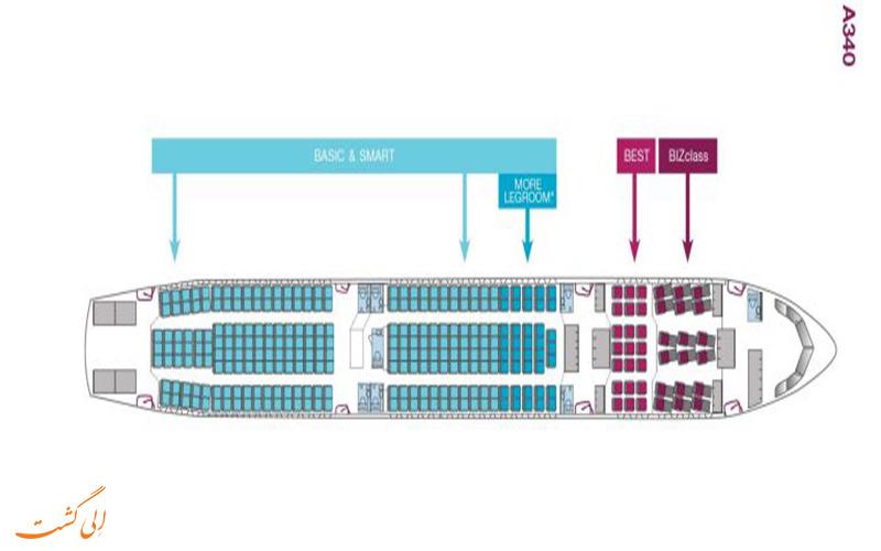 نحوه چیدمان صندلی های داخل آ340 یورو وینگز