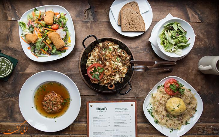 هزینه خورد و خوراک در شهر کپنهاگ