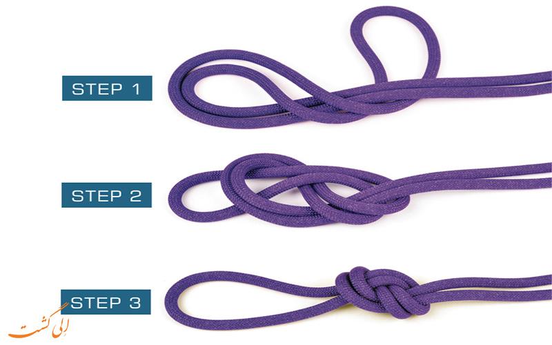 گره های کوهنوردی-گره هشت