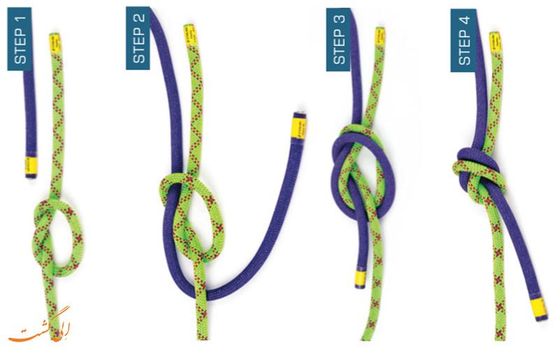 گره های کوهنوردی- گره حلقه خمیده