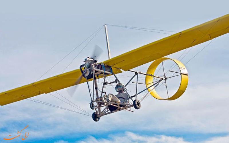 مصالح ساخت هواپیما