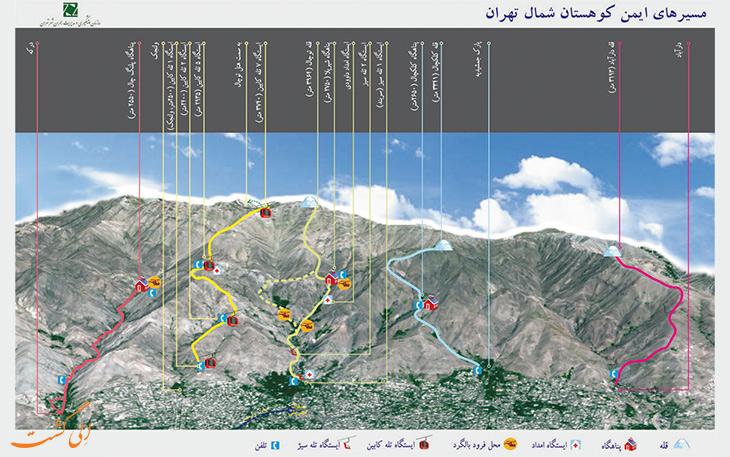 مسیرهای کوهنوردی در تهران