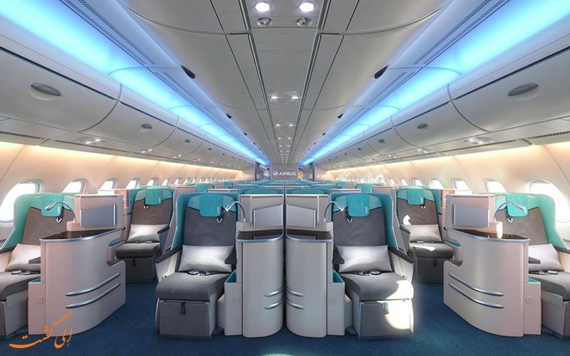 بزرگ ترین هواپیمای جهان