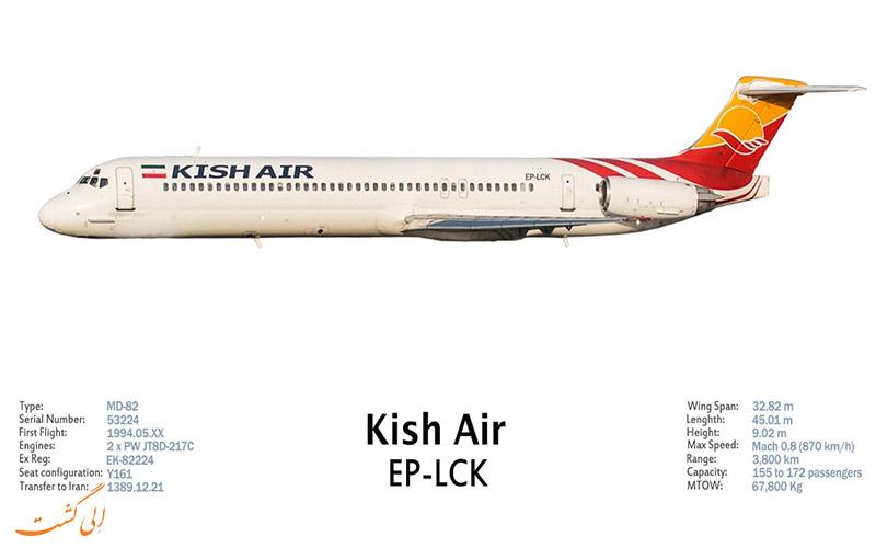 هواپیماهای MD80 شرکت کیش ایر